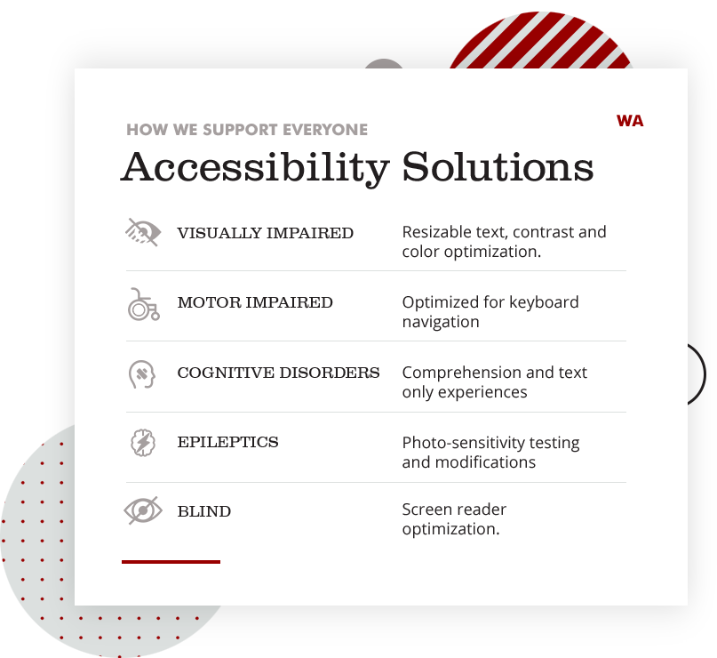 accessisbility solutions
